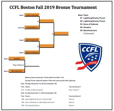 Bronze Tournament Fall 2019
