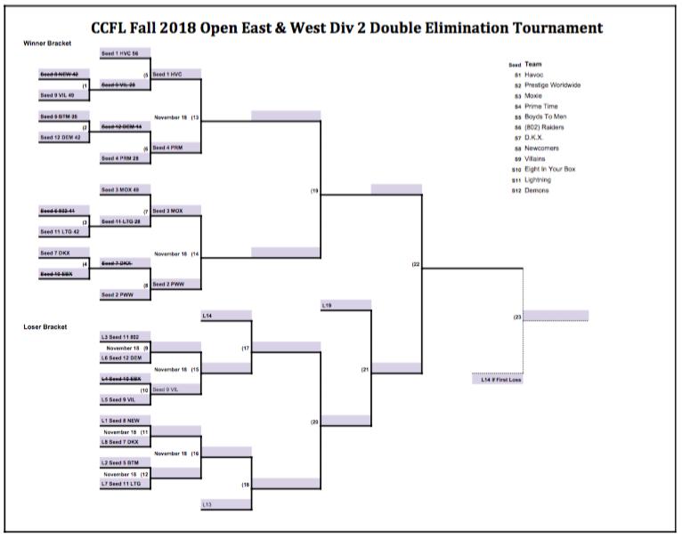 CCFL Fall 2018 D2 Round 2