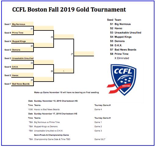 Gold Tournament Fall 2019