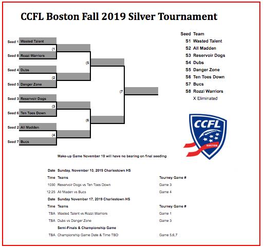 Silver Tournament Fall 2019